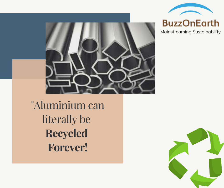 Aluminium & Waste Management
